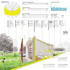 architectural house design modern plans architecture home excerpt