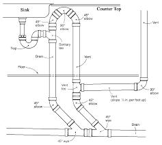 Bathroom Sink Plumbing Diagram Bathroom Sink Drain Pipe Parts Best Bathroom Decoration
