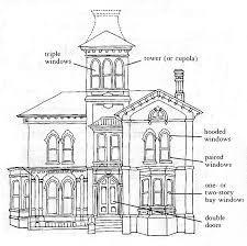 Home Architecture Styles Best 25 Victorian Architecture Ideas On Pinterest Victorian