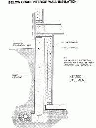 basement what is correct vapour barrier method for bathroom