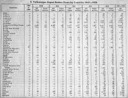 thesamba com beetle production figures