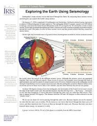 Earths Interior Diagram Determining And Measuring Earth U0027s Layered Interior Incorporated