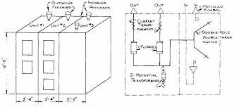 domestic wiring diagram symbols uk periodic tables
