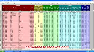 india vehicle database cars bikes trucks buses car database