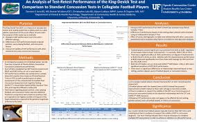 how to write a resume with no job experience sports concussion center uf student health care center an analysis of test retest performance of the king devick test and comparison to standard concussion tests in collegiate football players