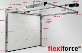 puertas de cocheras automaticas rsc de flexiforce sistema de herrajes para puertas de garaje