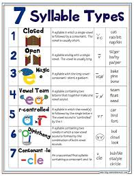 50 best phonics images on pinterest teaching reading and
