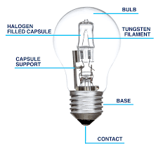 halogen light bulbs vs incandescent guide to buying halogen light bulbs the lightbulb co