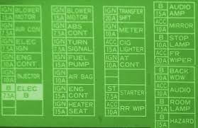 2000 nissan pathfinder se fuse box diagram u2013 circuit wiring diagrams