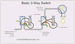 will a single ge smart dimmer work in a 3 way config with dumb