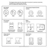 gravely 990022 000101 pm 320 25hp kawasaki parts diagram for