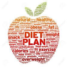 diet plan apple word illustration on white background royalty