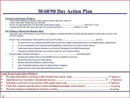 business action plan hitecauto us