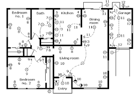electrical plan electrical engineering tutorial types of electrical drawings