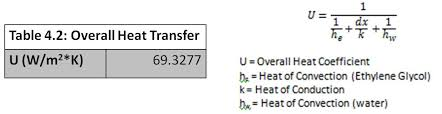 table 4 2 overall heat transfer coefficient with equation jpg display