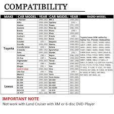 lexus rx300 navigation dvd amazon com apps2car toyota lexus scion 5 7 pin to 5 7 pin u0026 5 7