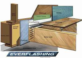 Patio Door Sill Pan Porch Deck Ledger To Buildings Construction Details