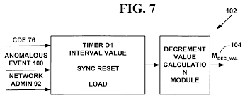 patent us7295831 method and system for wireless intrusion