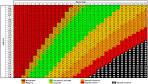 Indice de masse corporelle - Wikipédia