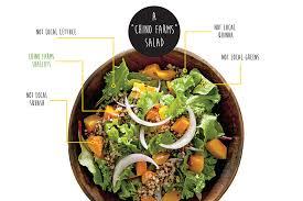 farm to table restaurants nyc farm to fable san diego magazine july 2015 san diego california