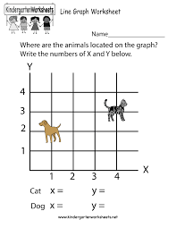 Math Worksheets For Fifth Graders Graphing Worksheets 5th Grade Multiply By 7 Worksheets