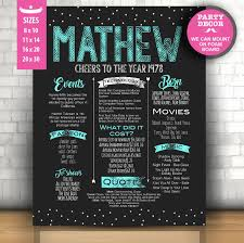 40th birthday delivery 40th birthday poster for him personalized 40th birthday poster