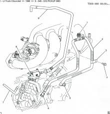 1998 s 10 pickup evap service port hose loose chevrolet forum