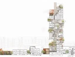 tietgen dormitory lundgaard u0026 tranberg architects buscar con