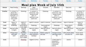 week 4 t25 body beast meal plan hybrid t 25 meal planning
