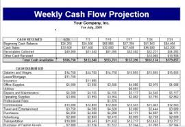 Microsoft Excel Flow Template Flow Template Flow Projection Template