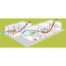aerateur de cuisine aérateur extracteur d air éléctrique à cordon ventilateur sortie 150