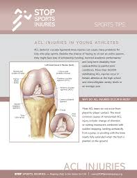 Anterior Fibular Ligament Acl Injuries Acl Injury Prevention U0026 Treatment