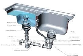 parts of a kitchen faucet kitchen sink plumbing parts kitchen sink plumbing parts or kitchen
