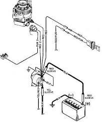 car starter motor the ulitimate guide with 24 q u0026a
