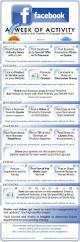 Best 25 Salon Promotions Ideas Best 25 Facebook Marketing Ideas On Pinterest Marketing Ideas