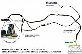 vacuum diagram free download 1969 mercury cougar 90019 at