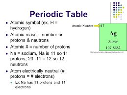 Periodic Table Mercury Atoms And The Periodic Table Ppt Download
