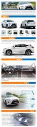xe lexus moi đánh giá xe lexus rx 2016 cho thuê xe hơi