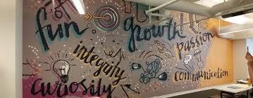 canvastac wall mural helps spark creativity surface protection canvastac wall mural helps spark creativity