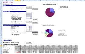 break even analysis using free templates