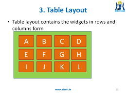xamarin android table layout android screen containers layouts