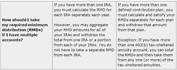 Irs Publication 590 Life Expectancy Table Attention Older Ira Owners Your Rmd Is Due By Dec 31 Don U0027t