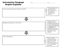 how to write a introduction paragraph for an essay introductory paragraph graphic organizer