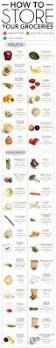 best 20 organic lifestyle ideas on pinterest diy deodorant