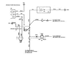 maintenance u0026 avionics ground power external battery charging