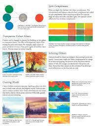 sb06 watercolor color wheel drawing u2013 graphic novels