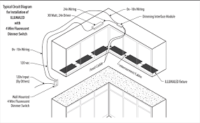 kitchen cabinet diagram wiring diagram for kitchen cabinet lights tciaffairs