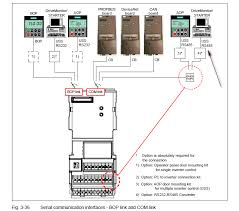siemens furnas mag starter ws10 at magnetic wiring diagram