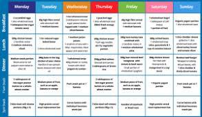17 day diet exercise plan u2013 diet plan
