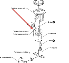 fuel pressure regulator location i have been told that the